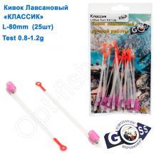 Кивок лавсановый Goss Классик K-80-250 (0,8-1,2g) (25шт)
